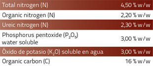Fulvin 40-22. NPK liquid organic-mineral fertilizer