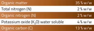Molex, NK liquid organic fertiliser from vegetal origin